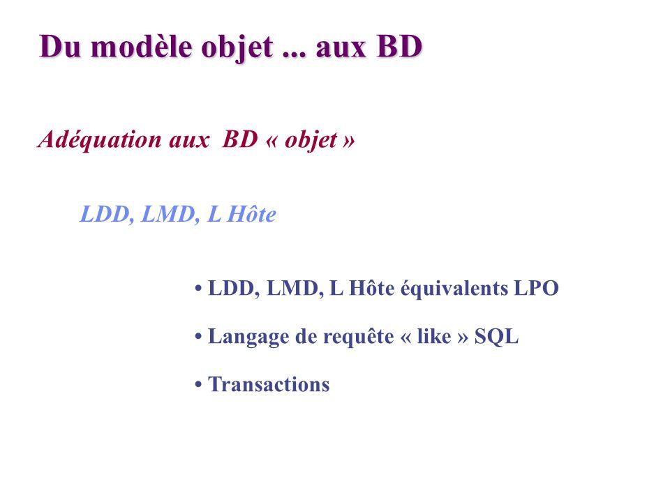 LDD, LMD, L Hôte LDD, LMD, L Hôte équivalents LPO Langage de requête « like » SQL Transactions Du modèle objet... aux BD Adéquation aux BD « objet »