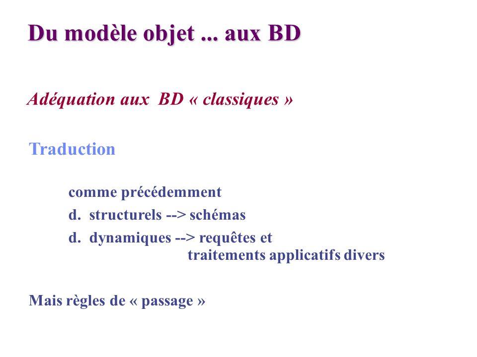 Adéquation aux BD « classiques » Traduction comme précédemment d. structurels --> schémas d. dynamiques --> requêtes et traitements applicatifs divers
