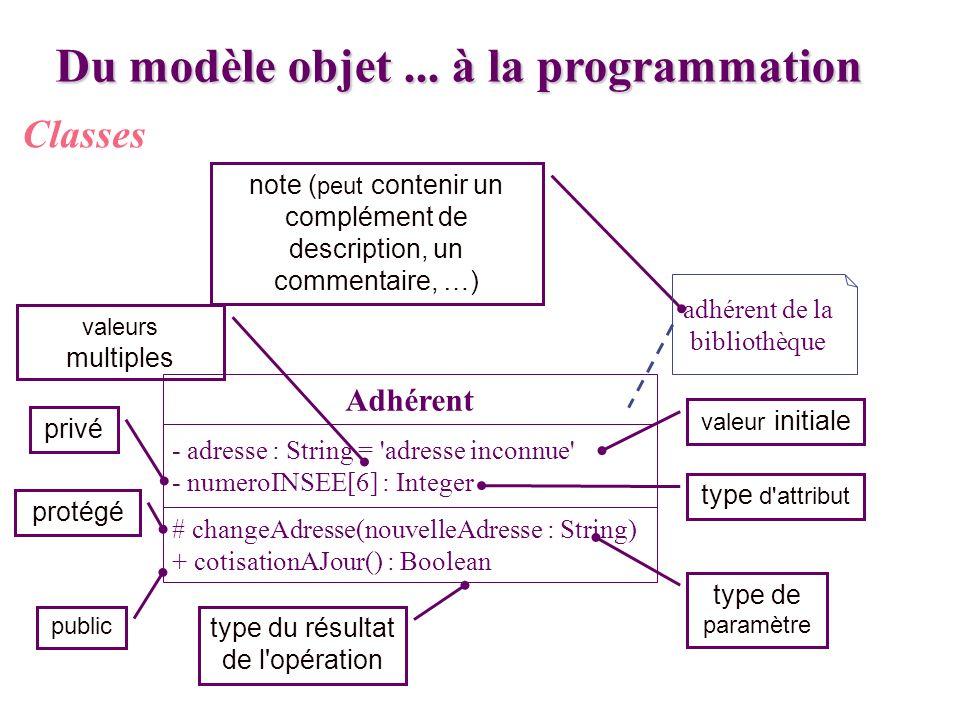 Du modèle objet... à la programmation Classes - adresse : String = 'adresse inconnue' - numeroINSEE[6] : Integer # changeAdresse(nouvelleAdresse : Str