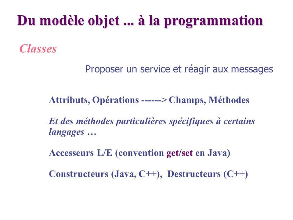 Du modèle objet... à la programmation Classes Attributs, Opérations ------> Champs, Méthodes Et des méthodes particulières spécifiques à certains lang