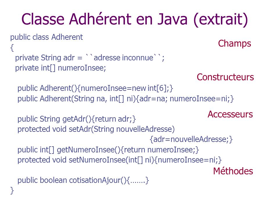 Classe Adhérent en Java (extrait) public class Adherent { private String adr = ``adresse inconnue``; private int[] numeroInsee; public Adherent(){nume