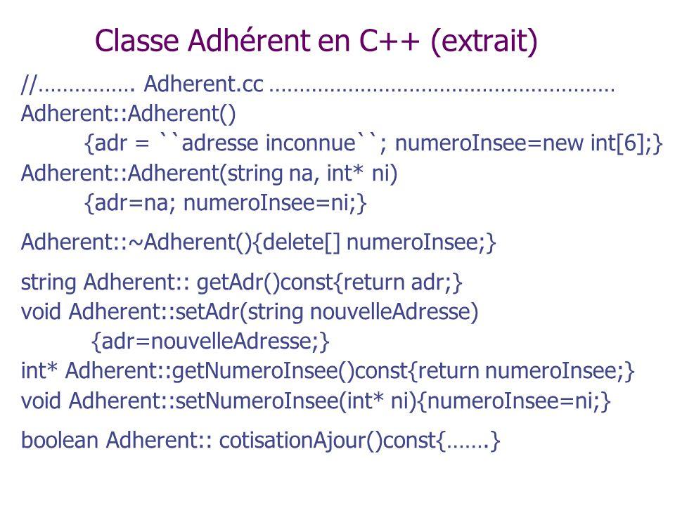 Classe Adhérent en C++ (extrait) //……………. Adherent.cc ………………………………………………… Adherent::Adherent() {adr = ``adresse inconnue``; numeroInsee=new int[6];} A