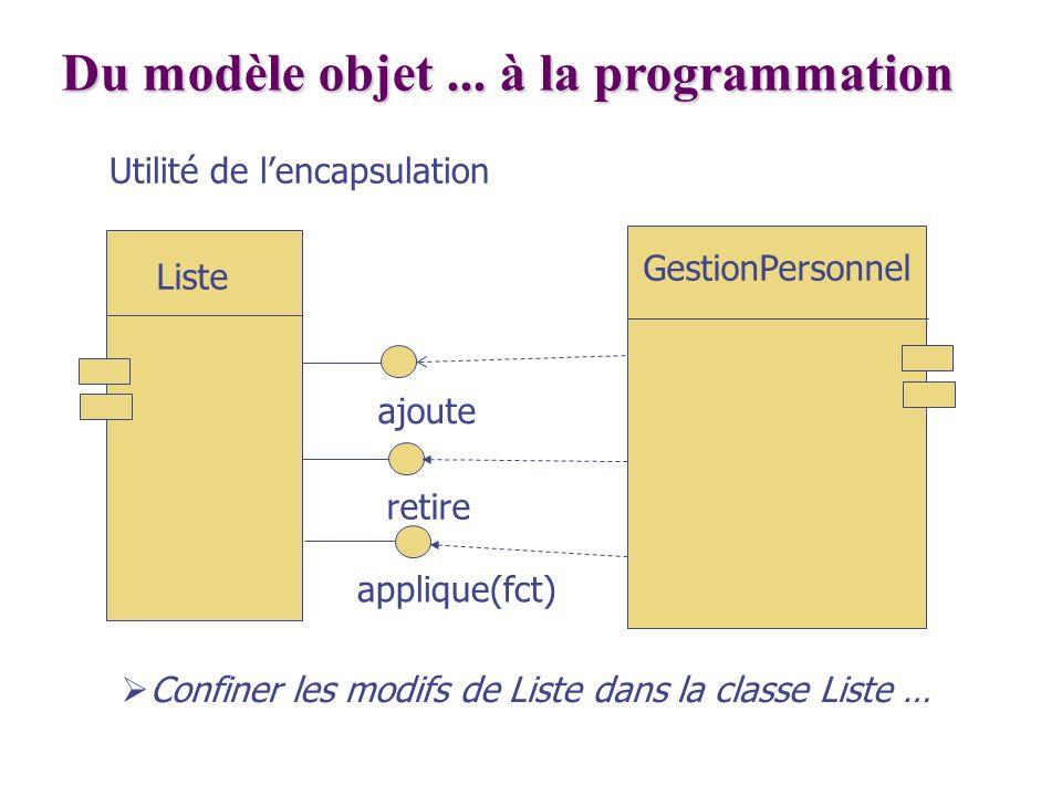 Du modèle objet... à la programmation Liste GestionPersonnel ajoute retire applique(fct) Confiner les modifs de Liste dans la classe Liste … Utilité d