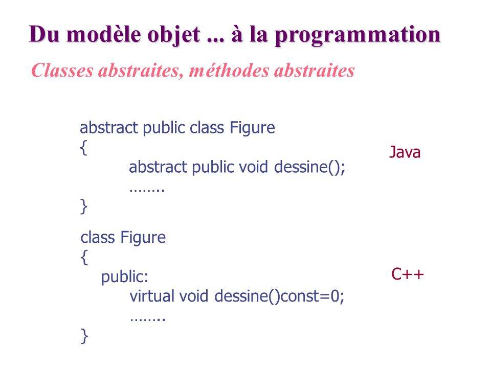 Classes abstraites, méthodes abstraites abstract public class Figure { abstract public void dessine(); …….. } Java class Figure { public: virtual void