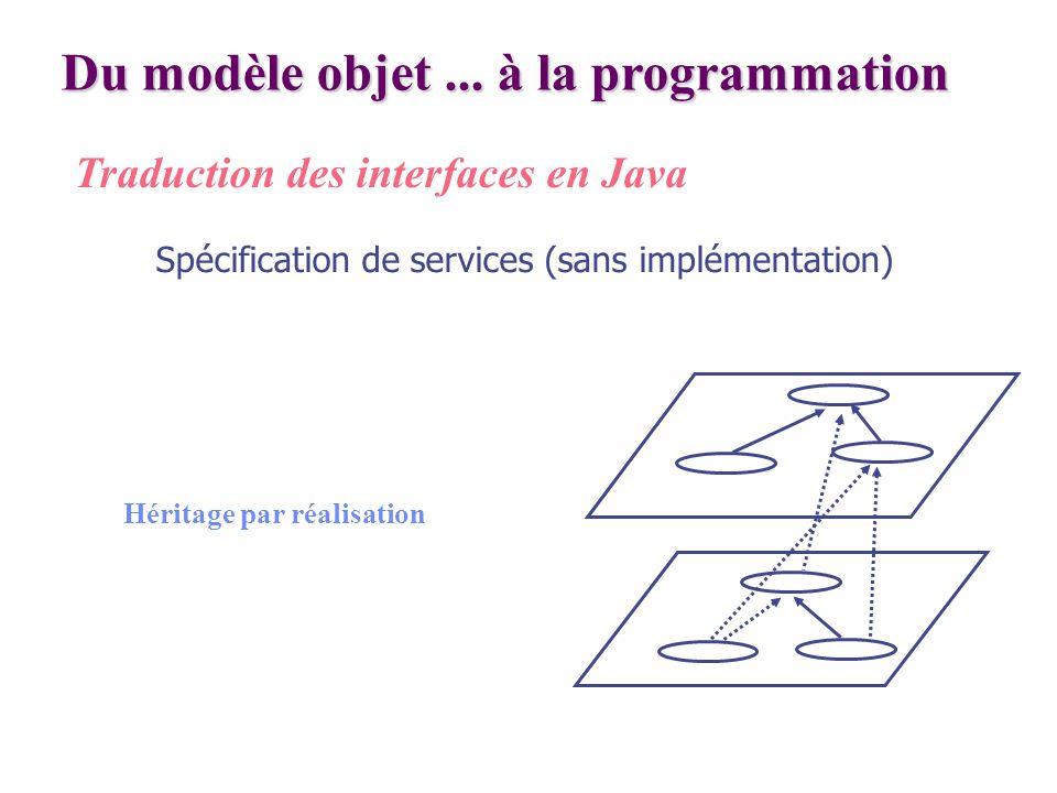 Du modèle objet... à la programmation Traduction des interfaces en Java Héritage par réalisation Spécification de services (sans implémentation)