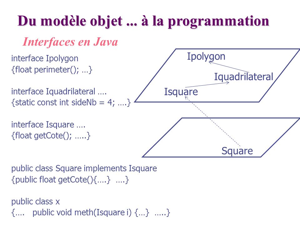 interface Ipolygon {float perimeter(); …} interface Iquadrilateral …. {static const int sideNb = 4; ….} interface Isquare …. {float getCote(); …..} pu