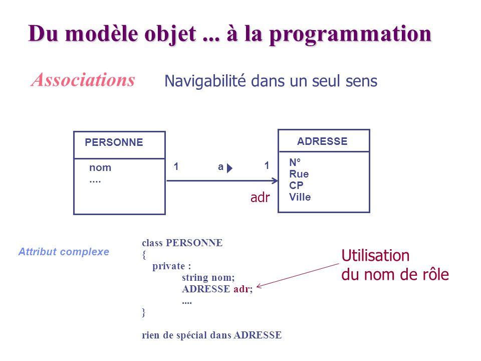Du modèle objet... à la programmation Associations PERSONNE ADRESSE nom.... N° Rue CP Ville 1 1 a class PERSONNE { private : string nom; ADRESSE adr;.
