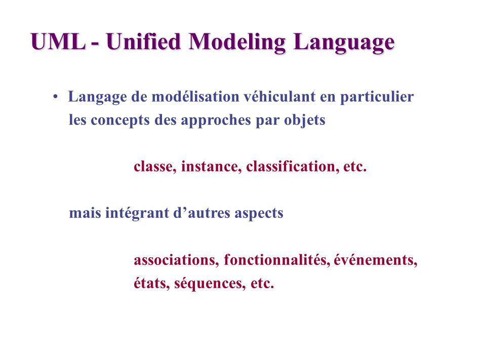 Langage de modélisation véhiculant en particulier les concepts des approches par objets classe, instance, classification, etc. mais intégrant dautres