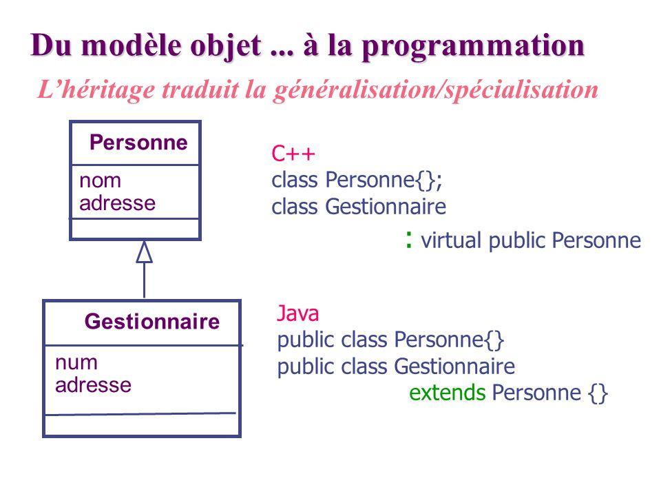 Personne nom adresse Gestionnaire num adresse Du modèle objet... à la programmation Lhéritage traduit la généralisation/spécialisation C++ class Perso
