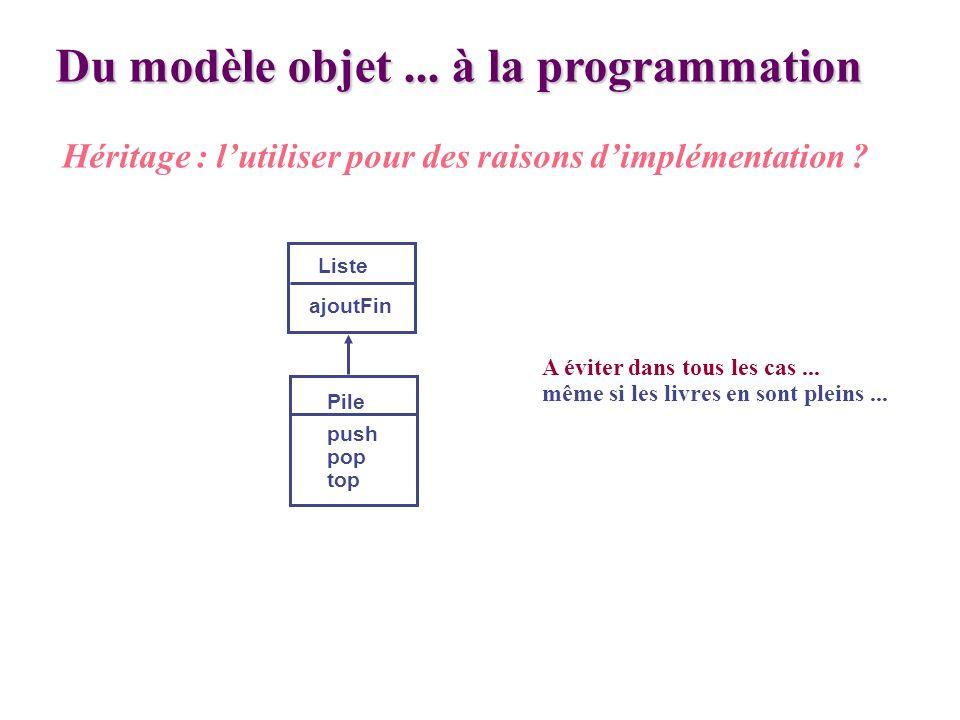 Du modèle objet... à la programmation Héritage : lutiliser pour des raisons dimplémentation ? Liste ajoutFin Pile push pop top A éviter dans tous les