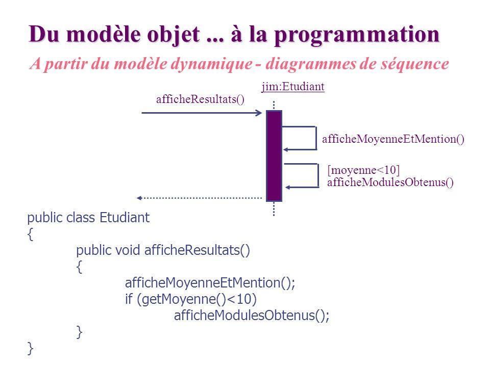 Du modèle objet... à la programmation A partir du modèle dynamique - diagrammes de séquence jim:Etudiant afficheResultats() afficheMoyenneEtMention()