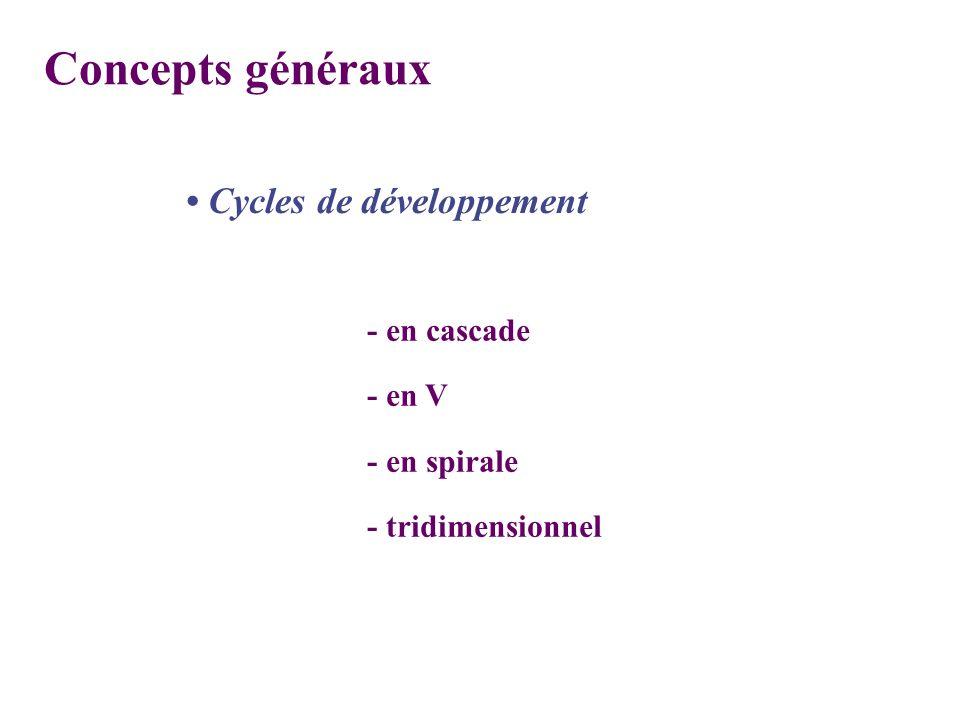 Concepts généraux Cycles de développement - en cascade - en V - en spirale - tridimensionnel