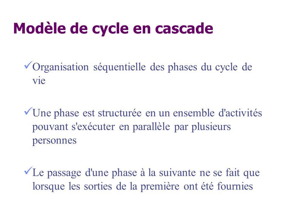 Organisation séquentielle des phases du cycle de vie Une phase est structurée en un ensemble d'activités pouvant s'exécuter en parallèle par plusieurs
