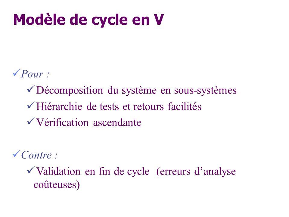 Modèle de cycle en V Pour : Décomposition du système en sous-systèmes Hiérarchie de tests et retours facilités Vérification ascendante Contre : Valida