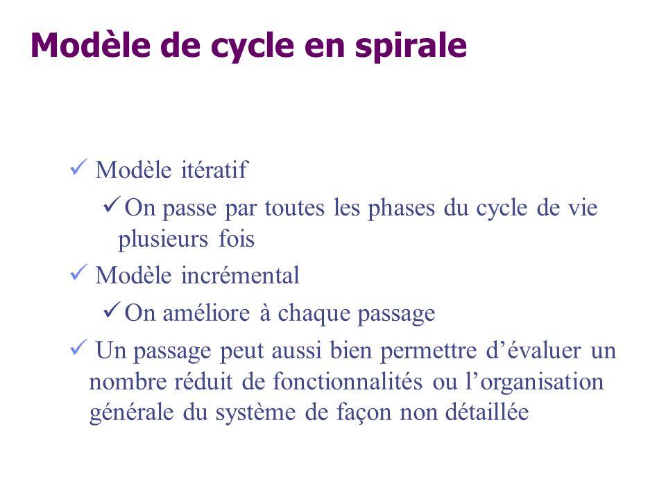 Modèle itératif On passe par toutes les phases du cycle de vie plusieurs fois Modèle incrémental On améliore à chaque passage Un passage peut aussi bi