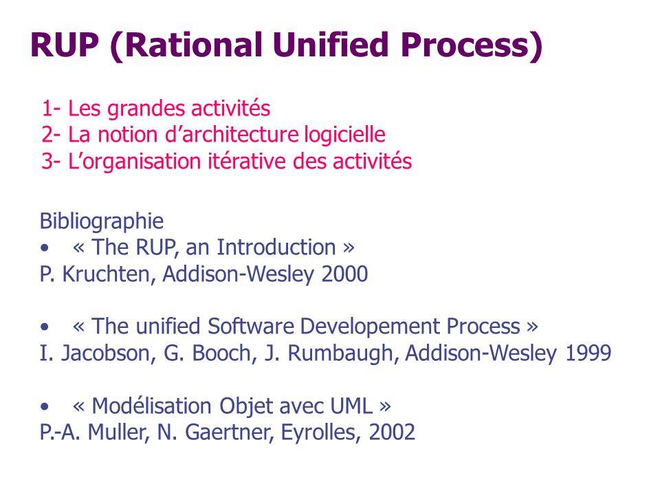 RUP (Rational Unified Process) 1- Les grandes activités 2- La notion darchitecture logicielle 3- Lorganisation itérative des activités Bibliographie «