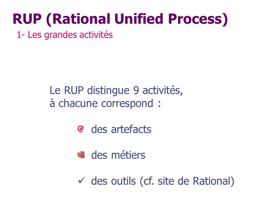 RUP (Rational Unified Process) 1- Les grandes activités Le RUP distingue 9 activités, à chacune correspond : des artefacts des métiers des outils (cf.