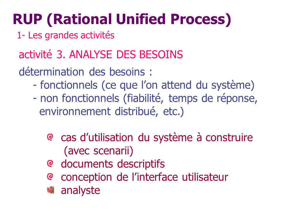 RUP (Rational Unified Process) 1- Les grandes activités activité 3. ANALYSE DES BESOINS détermination des besoins : - fonctionnels (ce que lon attend