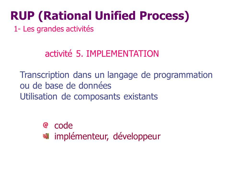 RUP (Rational Unified Process) 1- Les grandes activités activité 5. IMPLEMENTATION Transcription dans un langage de programmation ou de base de donnée