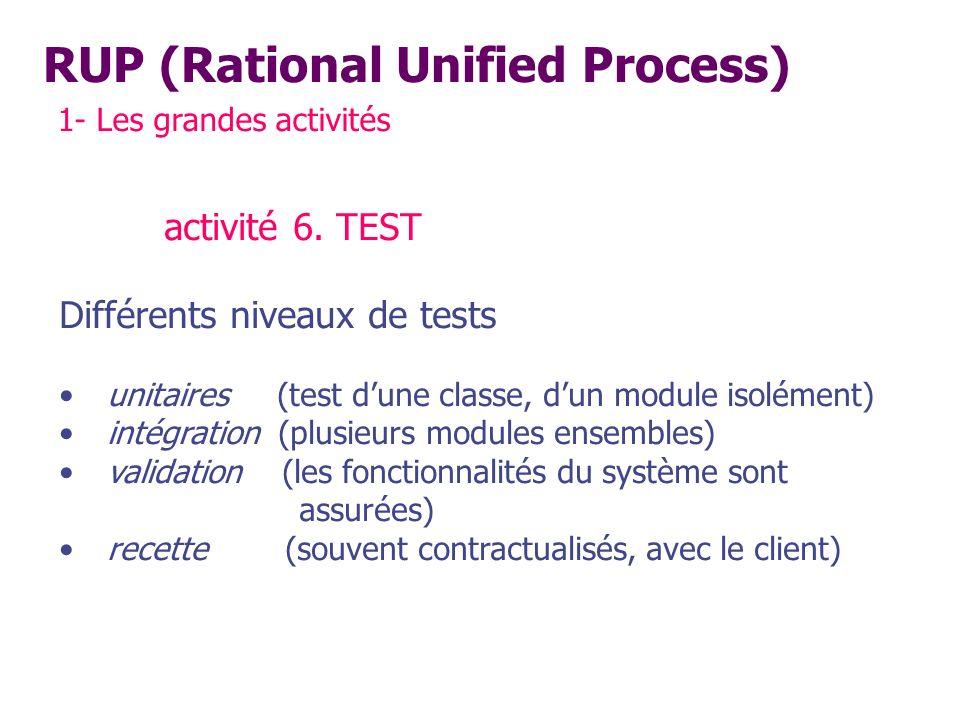 RUP (Rational Unified Process) 1- Les grandes activités activité 6. TEST Différents niveaux de tests unitaires (test dune classe, dun module isolément