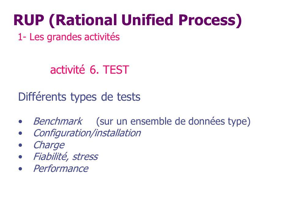 RUP (Rational Unified Process) 1- Les grandes activités activité 6. TEST Différents types de tests Benchmark (sur un ensemble de données type) Configu