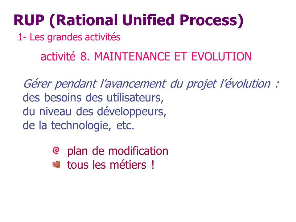 RUP (Rational Unified Process) 1- Les grandes activités activité 8. MAINTENANCE ET EVOLUTION Gérer pendant lavancement du projet lévolution : des beso