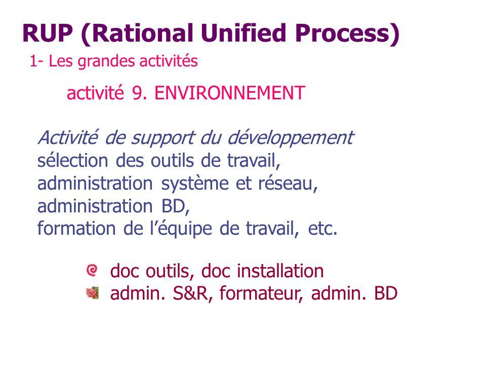 RUP (Rational Unified Process) 1- Les grandes activités activité 9. ENVIRONNEMENT Activité de support du développement sélection des outils de travail