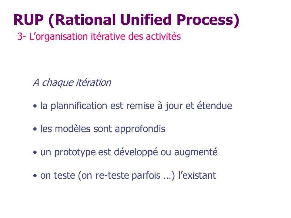 RUP (Rational Unified Process) 3- Lorganisation itérative des activités A chaque itération la plannification est remise à jour et étendue les modèles