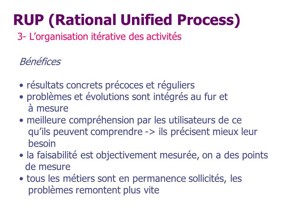 RUP (Rational Unified Process) 3- Lorganisation itérative des activités Bénéfices résultats concrets précoces et réguliers problèmes et évolutions son