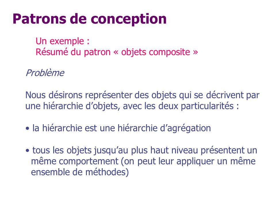 Patrons de conception Un exemple : Résumé du patron « objets composite » Problème Nous désirons représenter des objets qui se décrivent par une hiérar