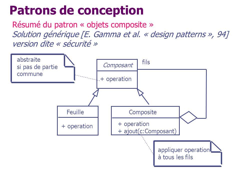 Patrons de conception Résumé du patron « objets composite » Solution générique [E. Gamma et al. « design patterns », 94] version dite « sécurité » Com