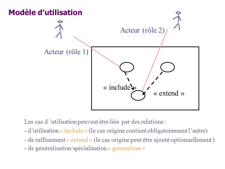 Modèle dutilisation Les cas d utilisation peuvent être liés par des relations : - dutilisation « include » (le cas origine contient obligatoirement la