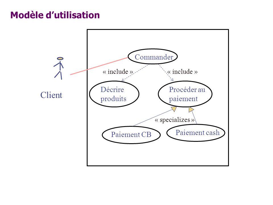 Modèle dutilisation Client « include » Commander Décrire produits Procéder au paiement « include » Paiement CBPaiement cash « specializes »