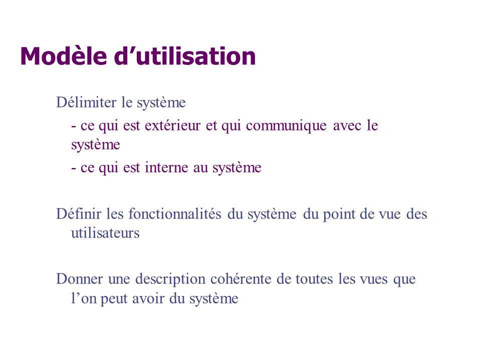 Modèle dutilisation Délimiter le système - ce qui est extérieur et qui communique avec le système - ce qui est interne au système Définir les fonction