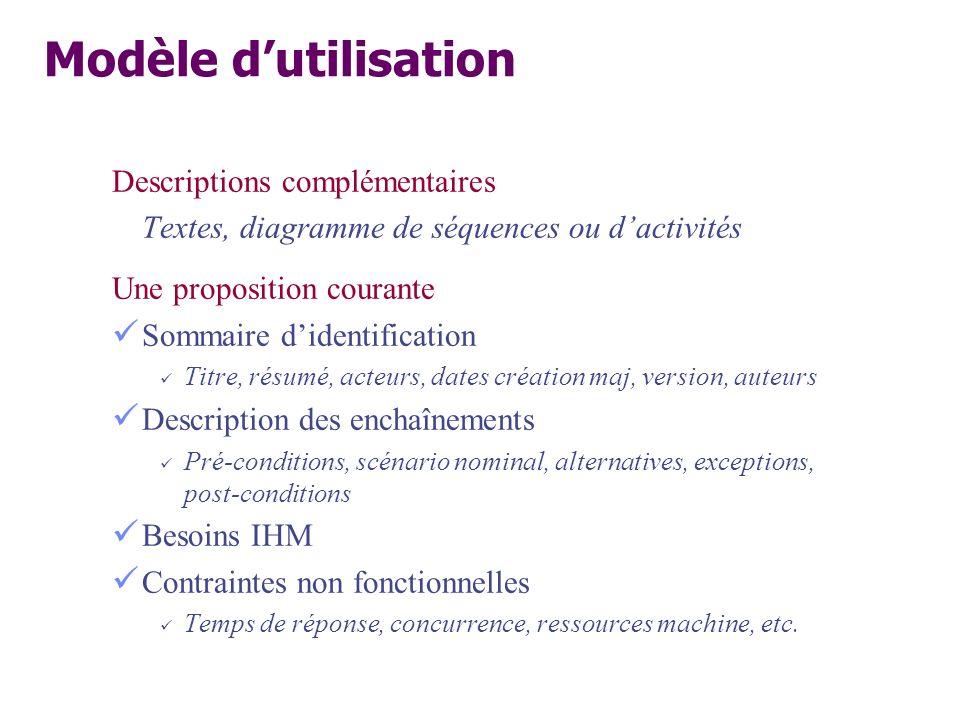 Modèle dutilisation Descriptions complémentaires Textes, diagramme de séquences ou dactivités Une proposition courante Sommaire didentification Titre,