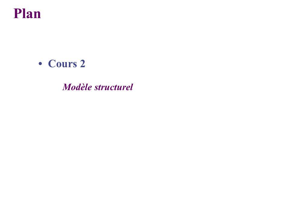 Plan Cours 2 Modèle structurel