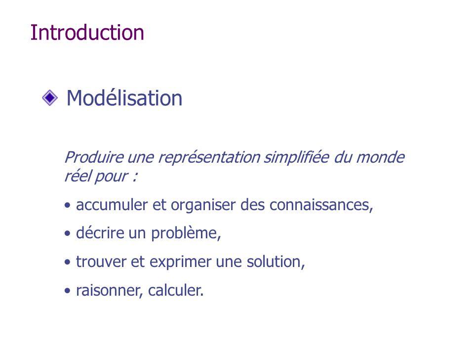 Introduction Modélisation Produire une représentation simplifiée du monde réel pour : accumuler et organiser des connaissances, décrire un problème, t