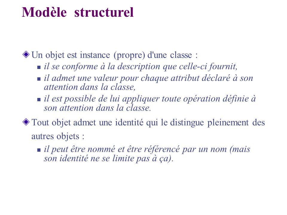 Modèle structurel Un objet est instance (propre) d'une classe : il se conforme à la description que celle-ci fournit, il admet une valeur pour chaque