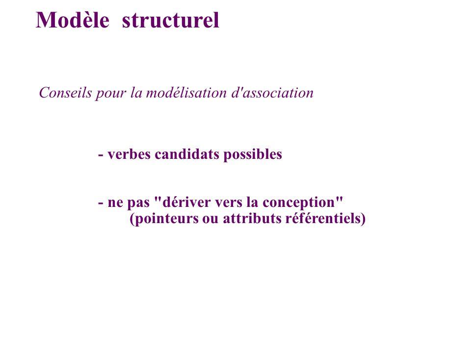 Conseils pour la modélisation d'association - verbes candidats possibles - ne pas