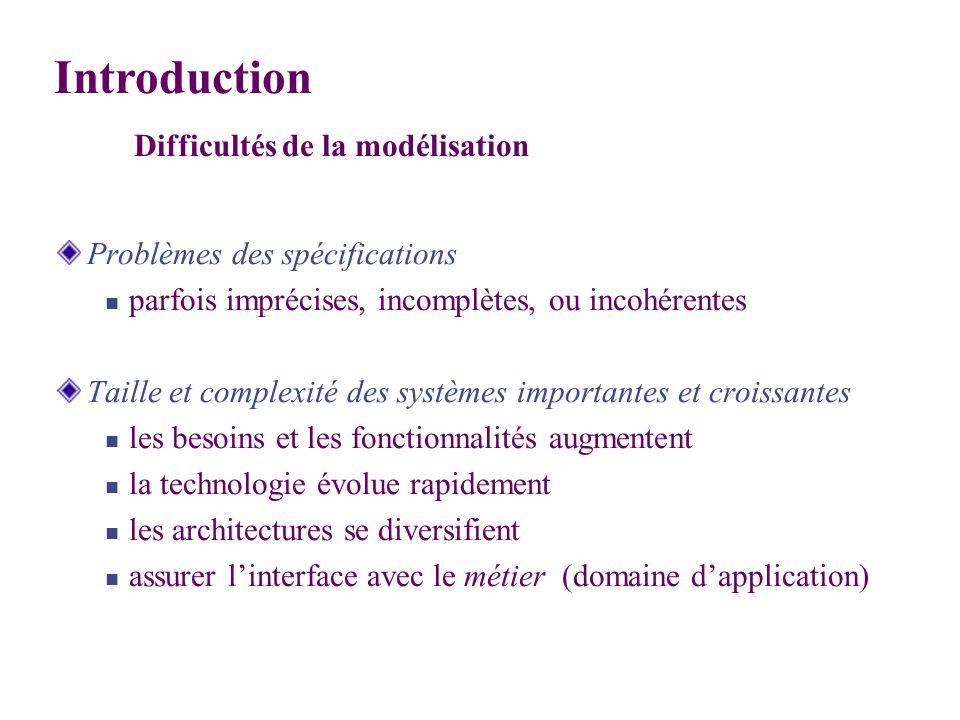 Introduction Difficultés de la modélisation Problèmes des spécifications parfois imprécises, incomplètes, ou incohérentes Taille et complexité des sys
