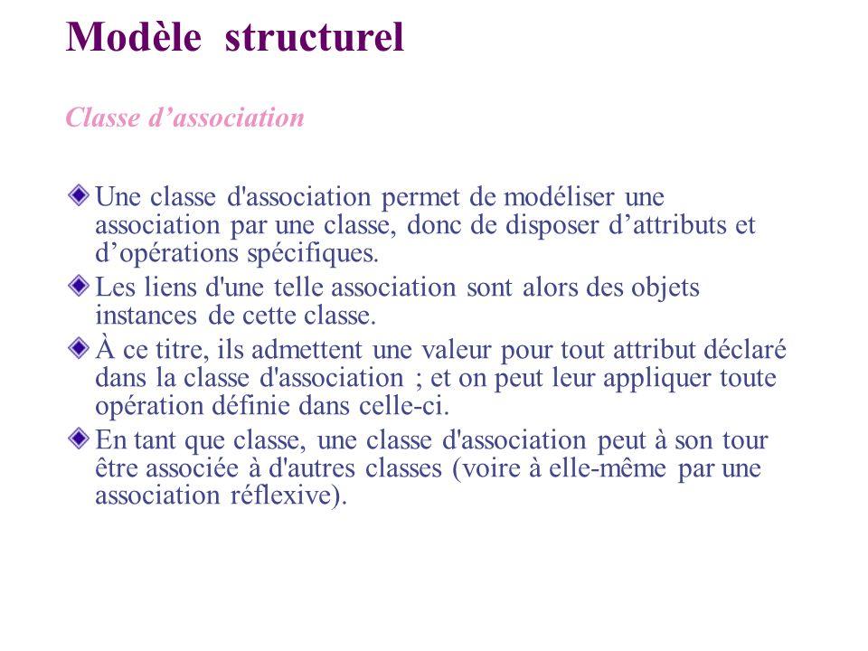 Classe dassociation Modèle structurel Une classe d'association permet de modéliser une association par une classe, donc de disposer dattributs et dopé