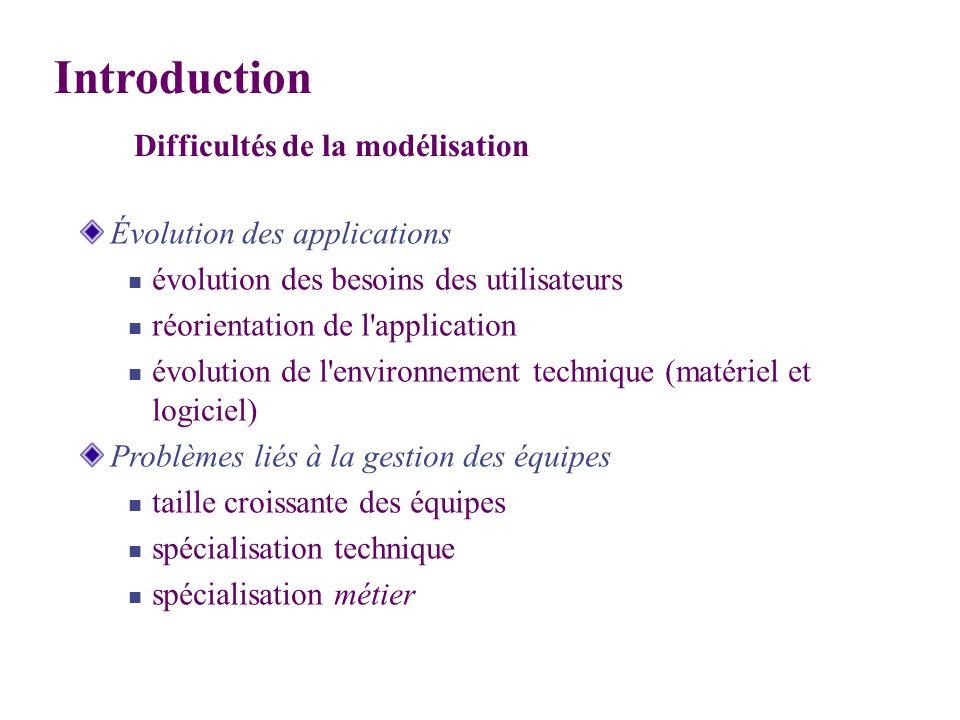 Évolution des applications évolution des besoins des utilisateurs réorientation de l'application évolution de l'environnement technique (matériel et l