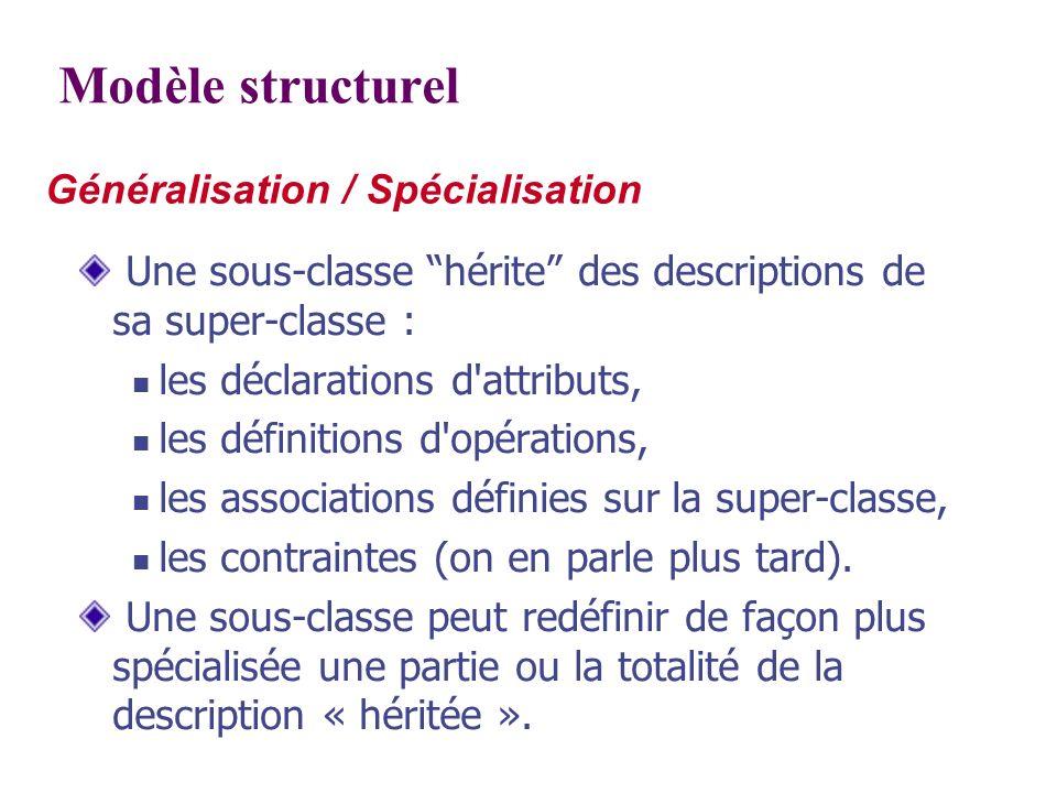 Une sous-classe hérite des descriptions de sa super-classe : les déclarations d'attributs, les définitions d'opérations, les associations définies sur
