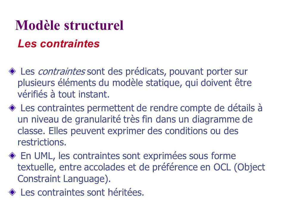 Les contraintes Les contraintes sont des prédicats, pouvant porter sur plusieurs éléments du modèle statique, qui doivent être vérifiés à tout instant