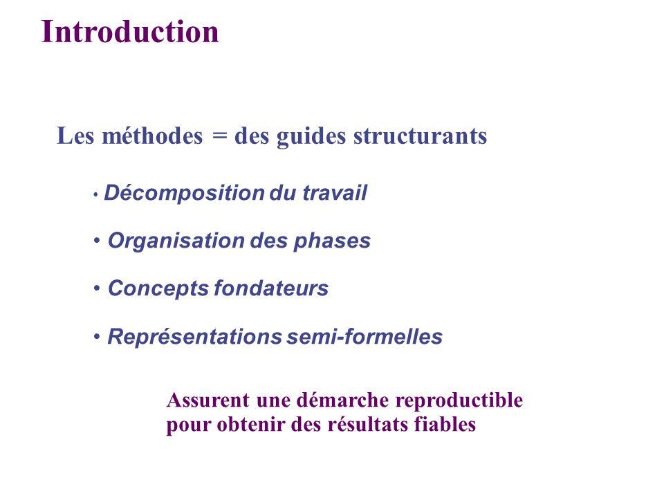 Introduction Les méthodes = des guides structurants Décomposition du travail Organisation des phases Concepts fondateurs Représentations semi-formelle