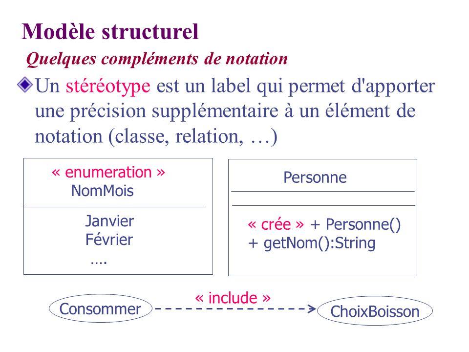 Quelques compléments de notation Un stéréotype est un label qui permet d'apporter une précision supplémentaire à un élément de notation (classe, relat