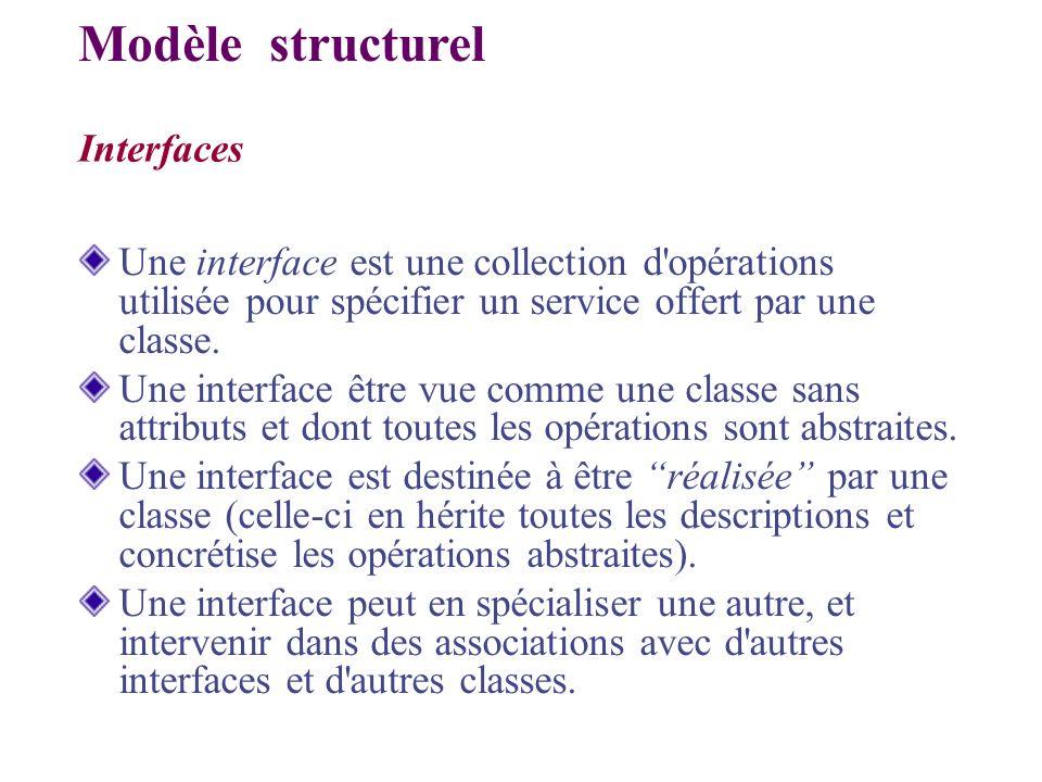 Interfaces Modèle structurel Une interface est une collection d'opérations utilisée pour spécifier un service offert par une classe. Une interface êtr