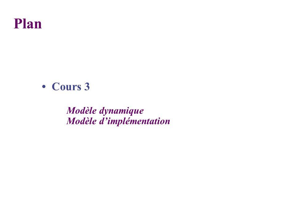 Cours 3 Modèle dynamique Modèle dimplémentation Plan