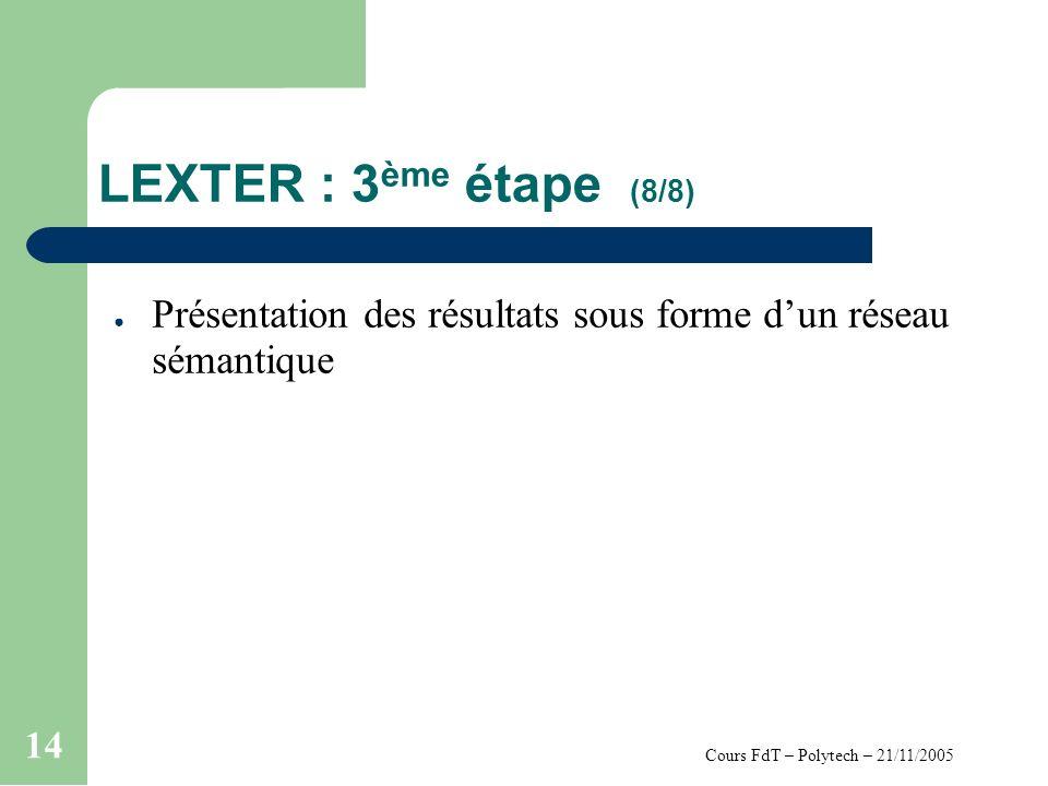 Cours FdT – Polytech – 21/11/2005 14 LEXTER : 3 ème étape (8/8) Présentation des résultats sous forme dun réseau sémantique
