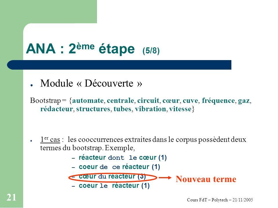 Cours FdT – Polytech – 21/11/2005 21 ANA : 2 ème étape (5/8) Module « Découverte » Bootstrap = {automate, centrale, circuit, cœur, cuve, fréquence, gaz, rédacteur, structures, tubes, vibration, vitesse} 1 er cas : les cooccurrences extraites dans le corpus possèdent deux termes du bootstrap.
